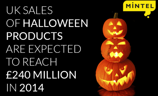 UK Sales of Halloween Products to Reach £240 Million