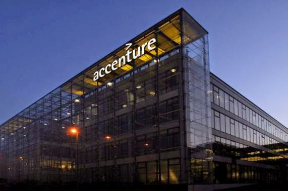Accenture industry business for Innovation consulting atlanta