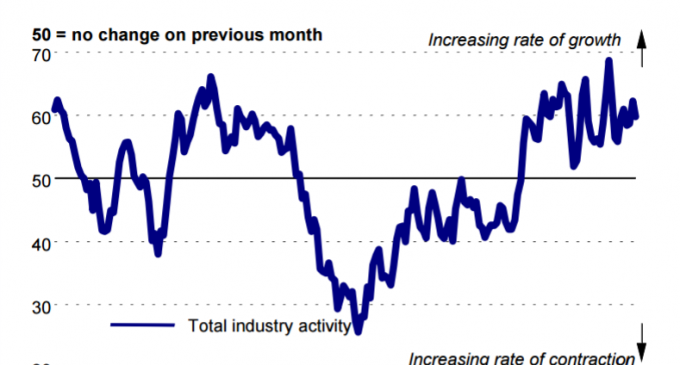 Ulster Banks Construction PMI Shows Sharp Rise in Employment